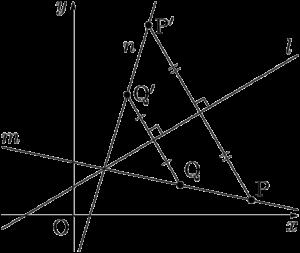 直線lに関して直線mの対称な直線n