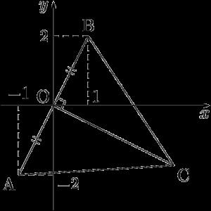 正三角形になる点の座標