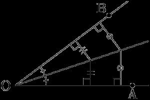 角の二等分線上の点から2直線までの距離は等しい
