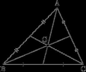 三角形ABCの重心G