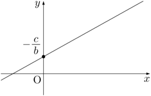 一般形の直線の方程式