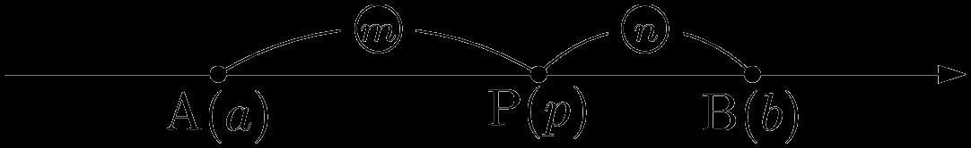 数直線上の2点A,Bをm:nに内分する点P