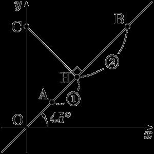 平面上の2点A,Bを1:2に内分する点H 京都産業大