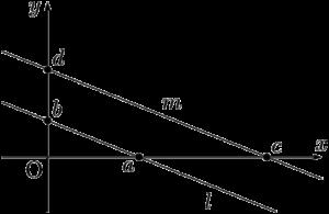 切片形で表された2直線の平行条件