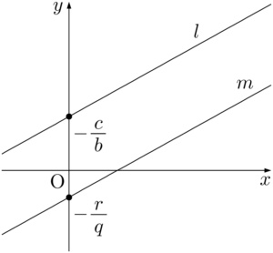 一般形で表された2直線の平行条件