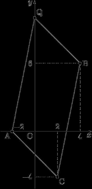 四角形ACBQが平行四辺形になる