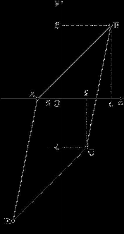 四角形ABCRが平行四辺形になる