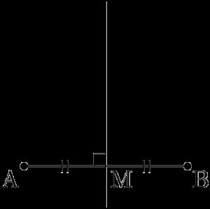 線分ABの垂直二等分線