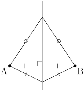 垂直二等分線上の点から端点A,Bまでの距離は等しい