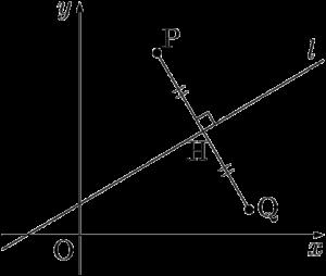 座標軸に平行でない直線に関して点Pと対称な点Q