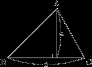底辺a,高さhの三角形の面積
