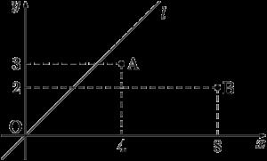 2点A,Bはlに対して同じ側にある