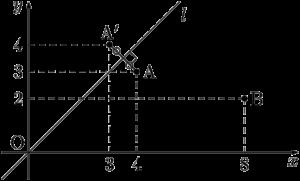 直線lに関して点Aと対称な点A'