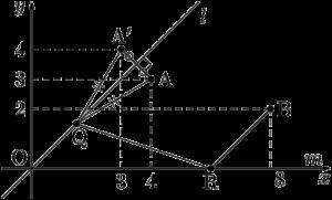 A'Q+QR+RBを最小にする2点Q,Rを求める