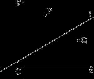 2点P,Qが直線lに対して反対側にある
