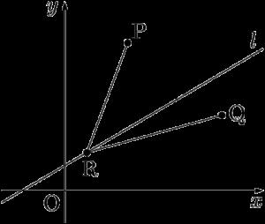 直線l上の点をRとして2線分PRとRQの長さの和