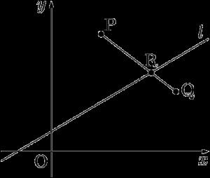 2点P,Qが直線lに関して反対側にあるときのPR+RQが最短になるR