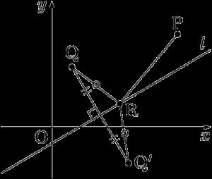 直線lに関して点Qの対称な点Q'をとるとPR+RQはPR+RQ'に等しい