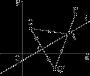 2点P,Qが直線lに関して同じ側にあるときのPR+RQが最短になるR