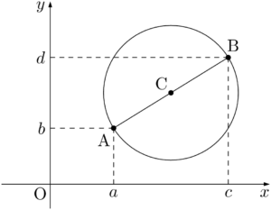 ABを直径とする円