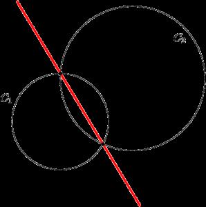 2つの円の交点を通る直線