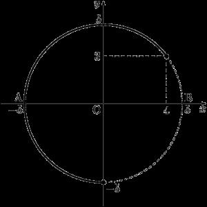 2直線の交点の軌跡 2015年 富山大