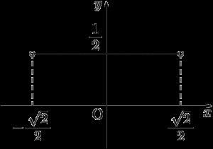 動点に連動する点の軌跡 2011年 首都大
