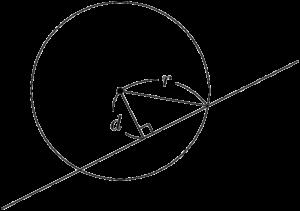 円と直線が2点で交わるのはd