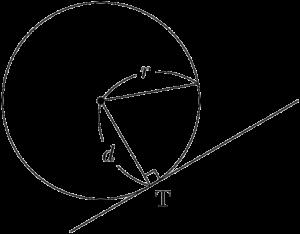 円と直線が接するのはd=rのとき