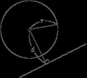 円と直線が共有点をもたないのはd>rのとき