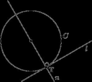円Cと直線lの接点Tを通りlに垂直な直線は円の中心を通る