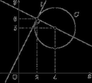 接線と法線の交点として接点の座標を求める