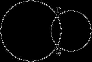 2つの円が2点で交わる