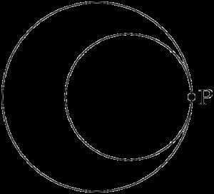 2つの円が内接する