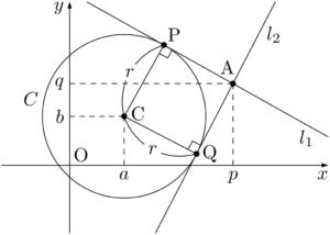 点Aを通る円Cの接線