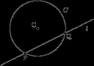 円Cと直線lが2点P,Qで交わっている