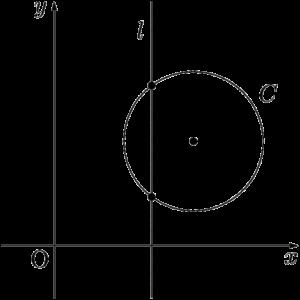 y軸と平行な直線と円が2つの共有点をもつ