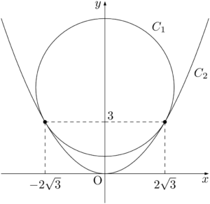 円と放物線が接する