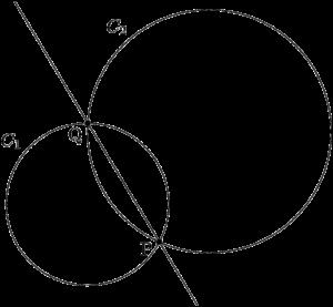 2つの円C1とC2が2点P,Qで交わる