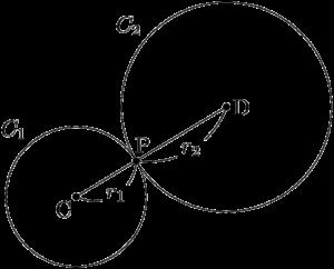 2つの円C1とC2が点Pで外接している