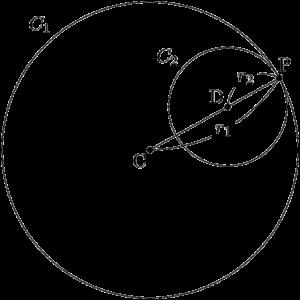 2つの円C1とC2が点Pで内接している