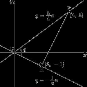 2020年 立教大 2直線のなす角とcosθ