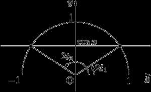 2019年 北里大 cos x=sin2tとなる2つのt