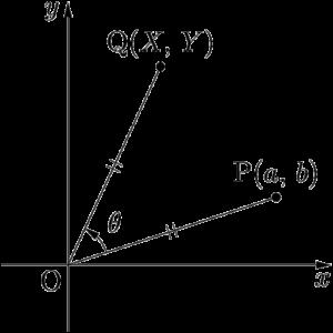 点Pを原点のまわりにθだけ回転した点Q