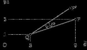 点Pを点Qのまわりに15°だけ回転した点P'
