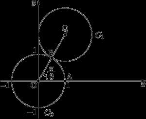 円C0上を円C1が外接しながらすべらずにπ/3だけ回転する