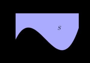 曲線(x軸の下側)とx軸の間の面積