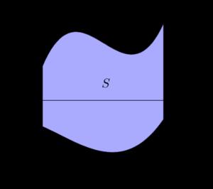 2曲線の間の面積